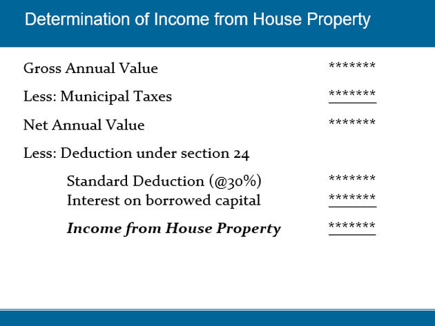 house-property-income