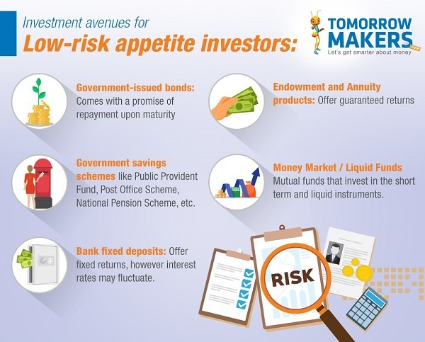 6 Practical strategies to help reduce investment risk 2
